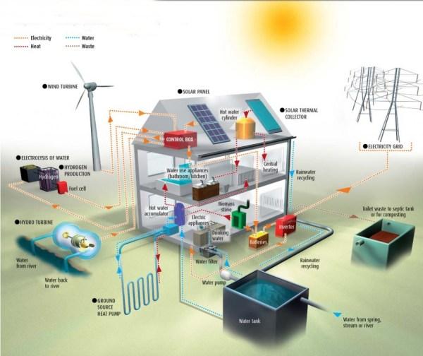 off-grid-diagram