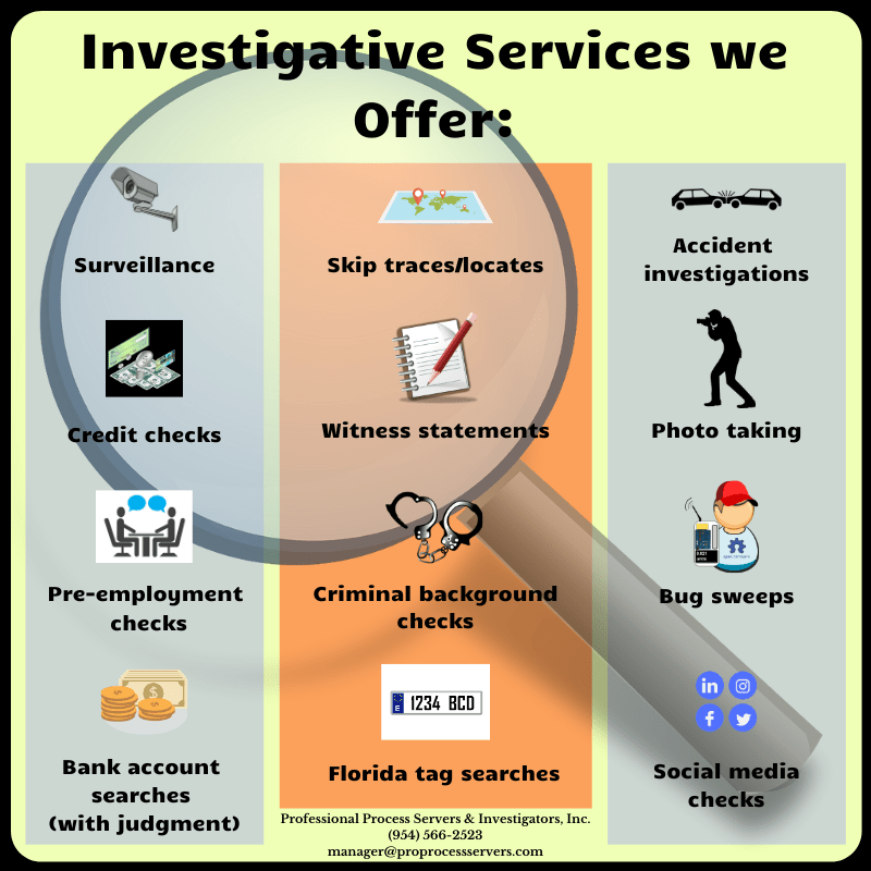 Investigative Services We Offer