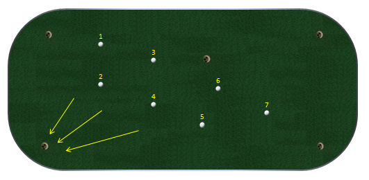 Putting Drill for Distance Control