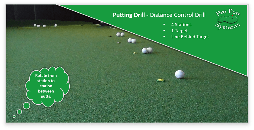 Distance Control Putting Drill