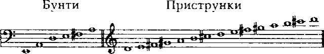 Стрій київського (чернігівського) способу