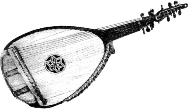 Бандура О. Корнієвського. 1927. Чернігівщина