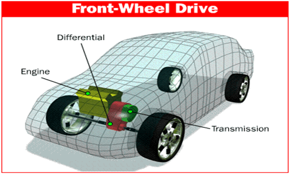 Pros and Cons of Front Wheel Drive