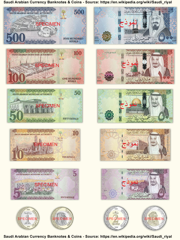 Saudi Arabian Currency Banknotes