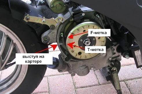 Как выставить зажигание на скутере