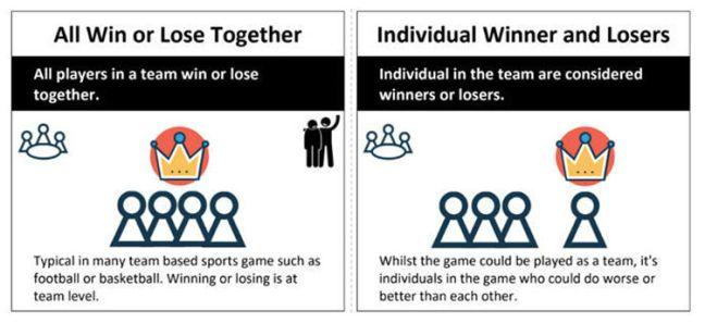 Update Prosocial Game Design Cards Toolkit ProsocialLearn - Game design download