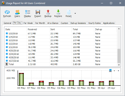 NetWorx 6.2.8 Crack + License Key [ Latest Version ] Free Download 2021