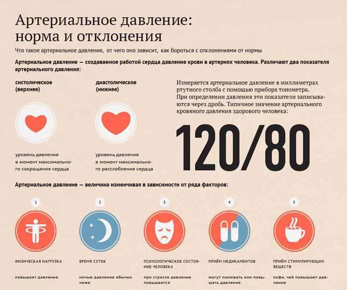 kas yra vibroakustinė hipertenzijos terapija)
