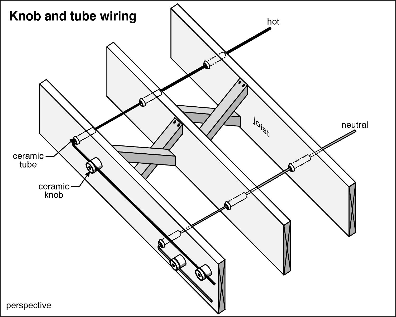 Knob And Tube Wiring Understanding The Home Inspection