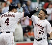 Houston Astros Hot Stove Review