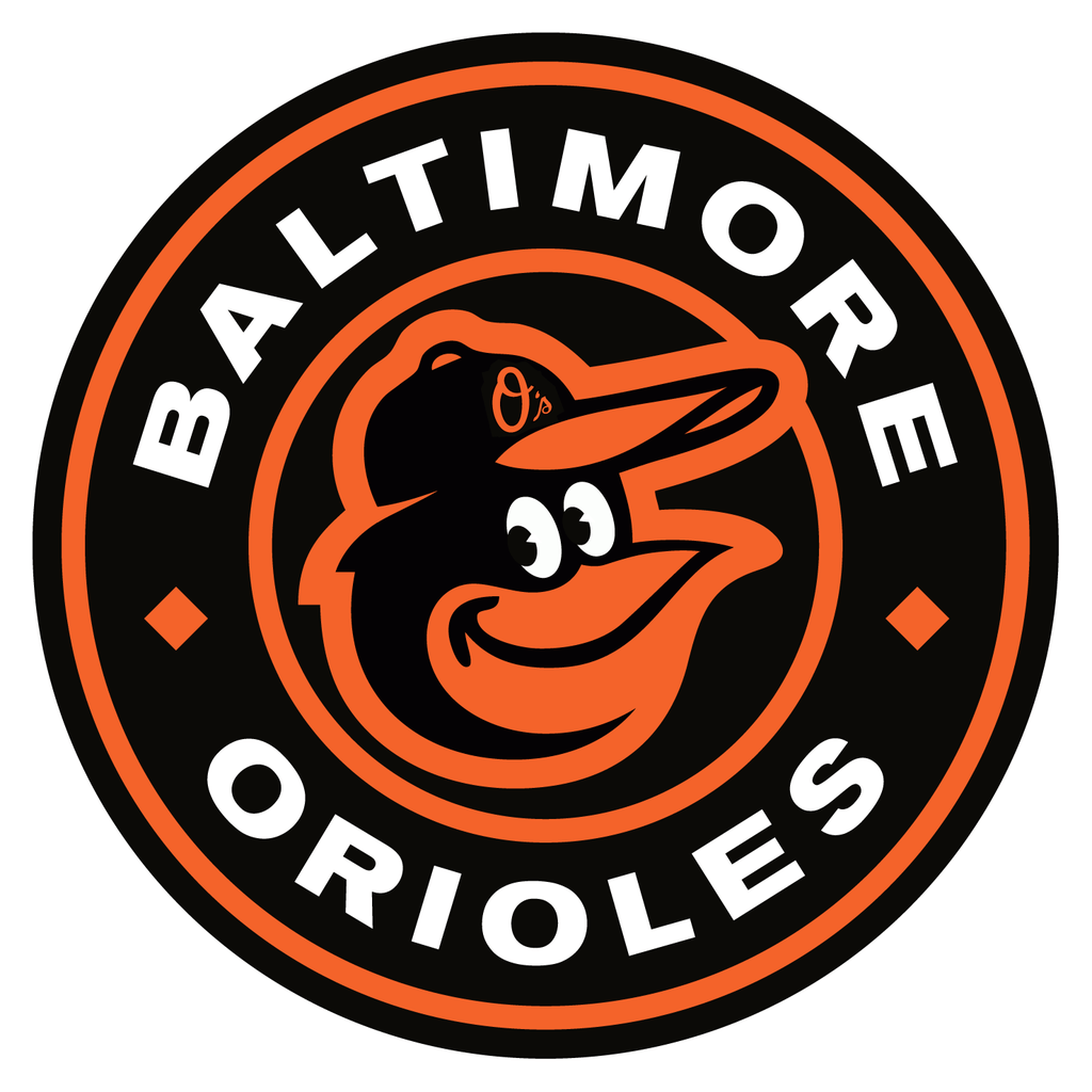 Orioles 2020 Top 20 Prospects
