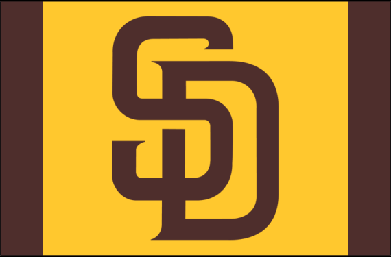 Padres 2020 Top 20 Prospects
