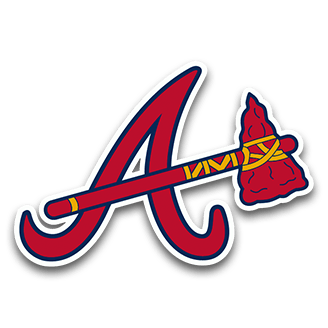 Braves 2020 Top 20 Prospects