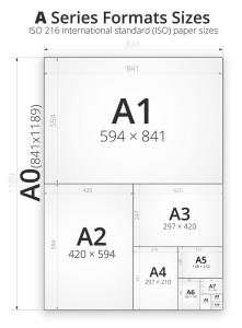 format-standard-imprimerie-a4-a5-a6-dl-a3-a2-a1-a0