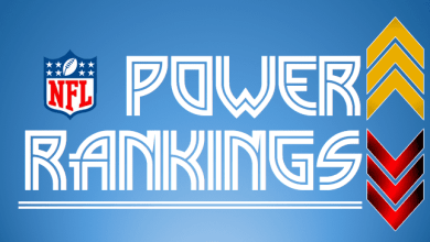 Photo of NFL Power Rankings from 32-22