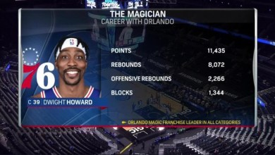 Photo of Dwight Howard's Time With The Magic Was Truly Magically
