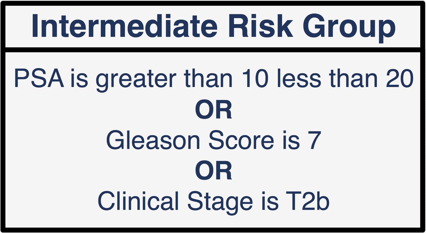 Intermediate Risk Square