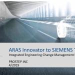 Integrated Change Management ARAS Innovator PLM and SIEMENS Teamcenter PLM