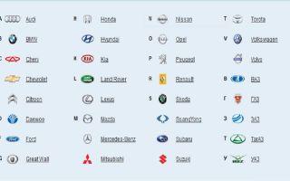 Все марки автомобилей со значками и названиями