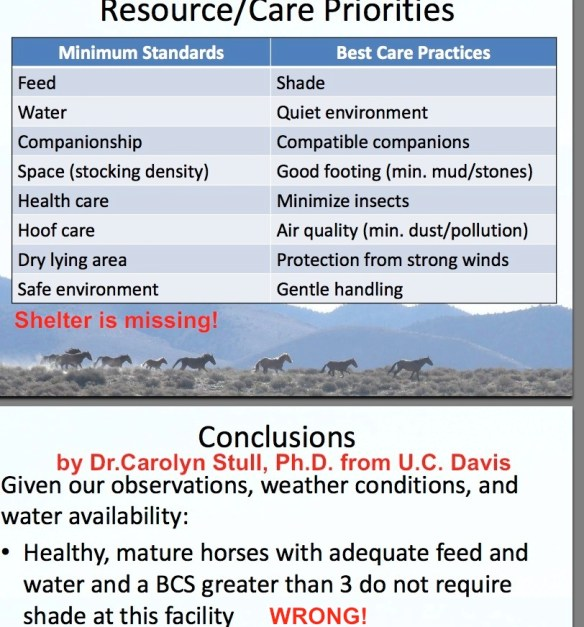 Ph.D. from U.C. Davis advises against minimum standards of shade/shelter at BLM facility