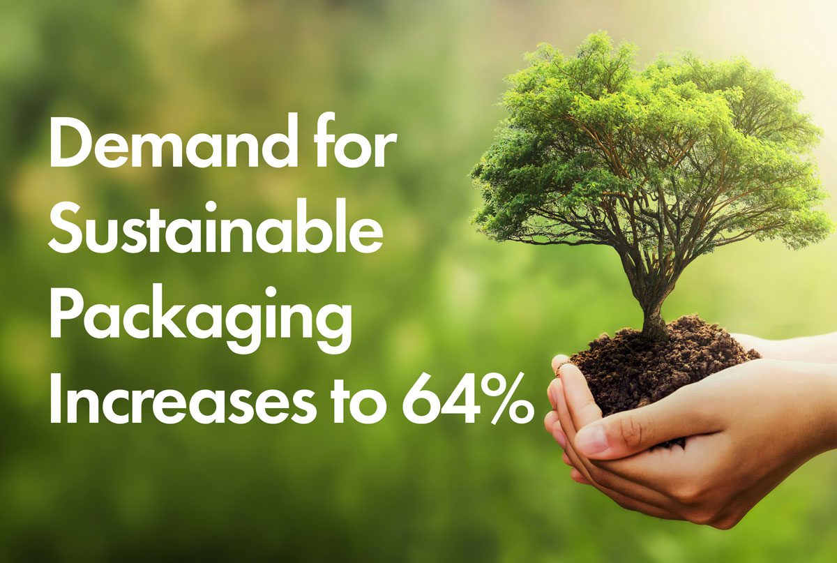Demand for sustainable packaging