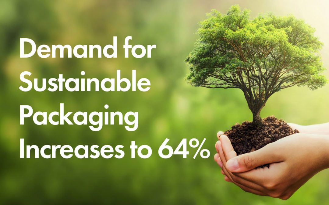 Demand for sustainable packaging sky rockets to 64%