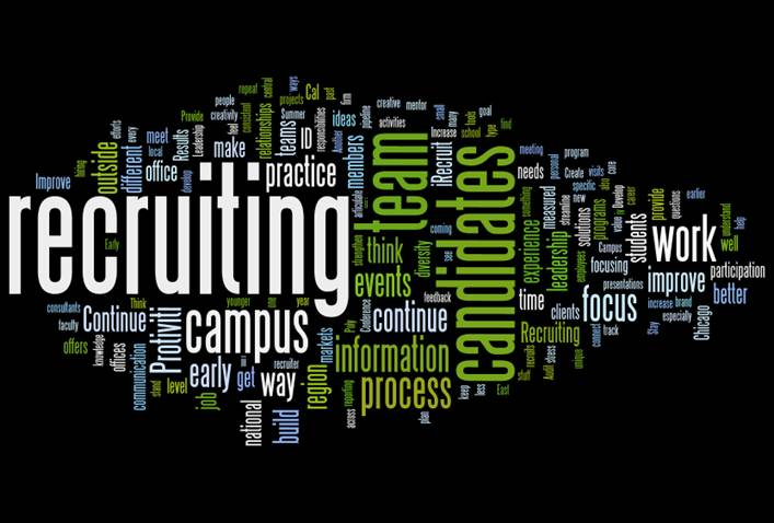 Recruiter Resolutions