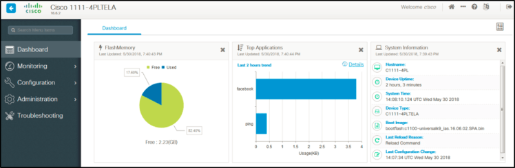Cisco WebUI Dashboard