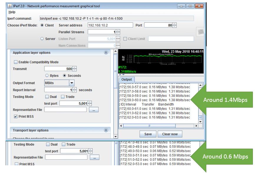 iperf cisco bandwidth testing