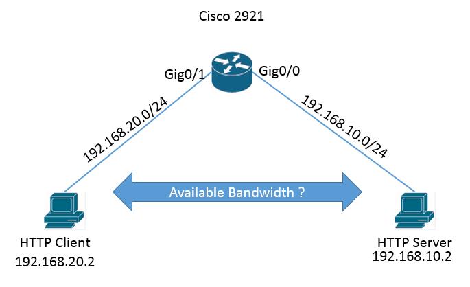 Ipef Jperf Cisco bandwidth testing