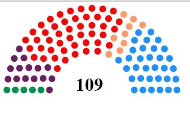parlamentario2 2015