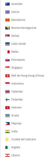 países jul 15 (2)