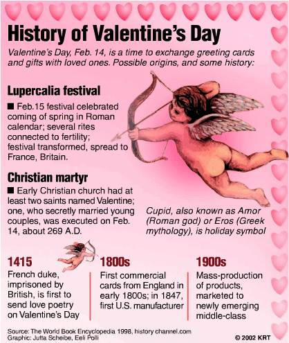 Valentines Day Favorite Fun Facts History Traditions
