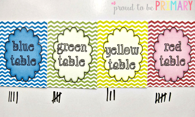 classroom behavior system - table groups points on whiteboard