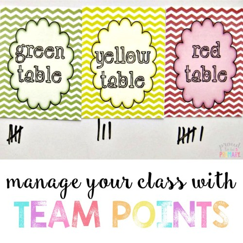 Table Groups as a Classroom Behavior Strategy