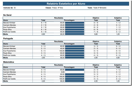 relatorio_estatistico_por_aluno_remark_cloud