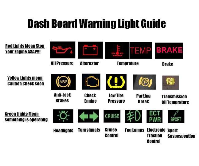 Car Warning Light Symbols Seat
