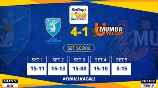Kochi Won match 1 against U Mumba Volley