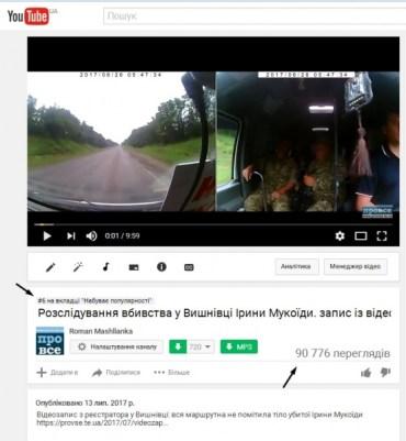 Відеозапис із Вишнівця набрав 90 тисяч переглядів і займає 6 місце за популярністю в українському Youtube