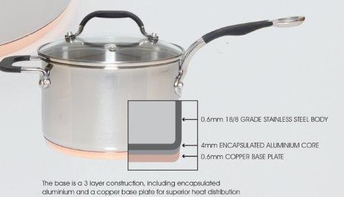 ProWare Copper Base Construction - crop