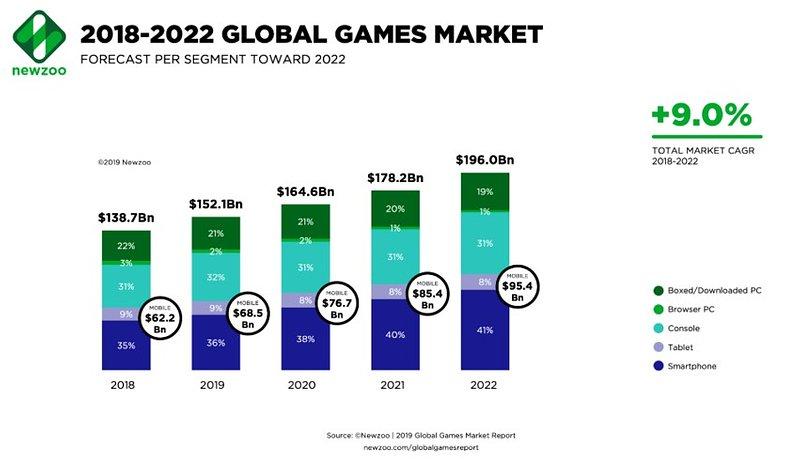 global games market.jpg