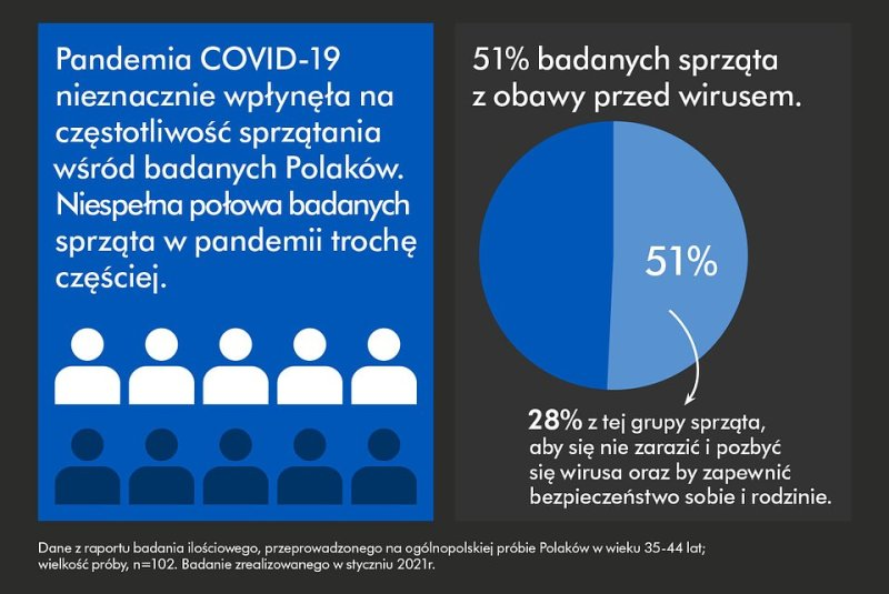 Dyson_Infografika_Badania 2.jpg