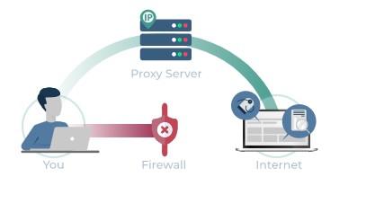 my proxy server