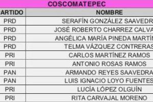 Por equidad de género, tumban regiduría del PRD en Coscomatepec