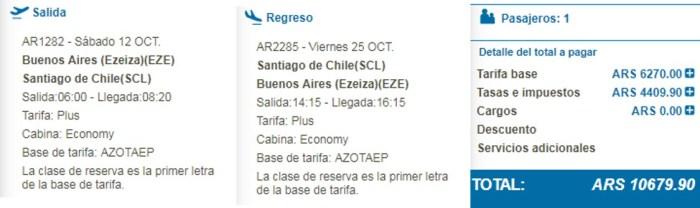 Conviene comprar millas promocion aerolineas argentinas 3