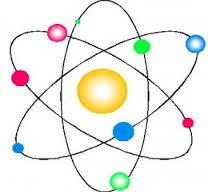 Qué Son Los Modelos Atómicos Proyectos Y Trabajos Escolares