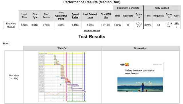 resultados velocidad web