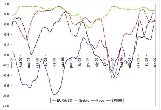 1 AIG, Bankier.pl, Krzysztof Kolany, Lehman Brothers