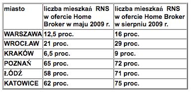 1 Aleksandra Szarek, Bank Gospodarstwa Krajowego, BZ WBK, eurobank, Home Broker, Rodzina na swoim