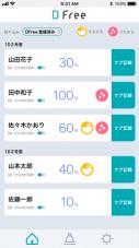 複数の利用者情報を管理するアプリ画面(イメージ)